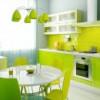 Какой стиль кухни подходит вам?