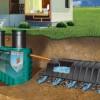 Как правильно подобрать качественный септик Топас для канализационной системы?